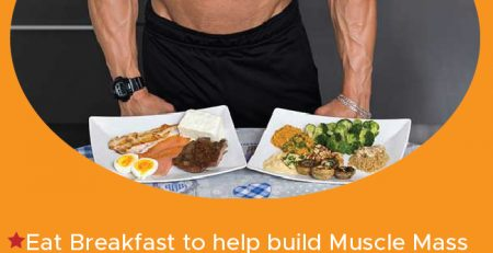How To Gain Weight And Muscle